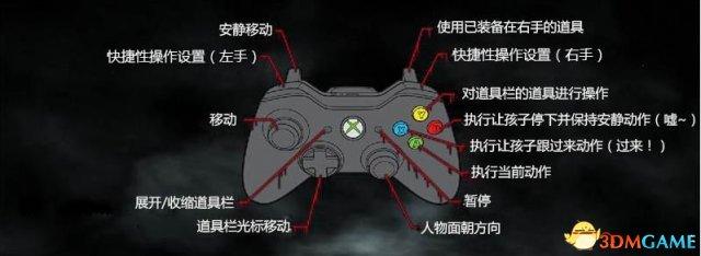 2Dark按键操作方法一览 2Dark游戏怎么操作