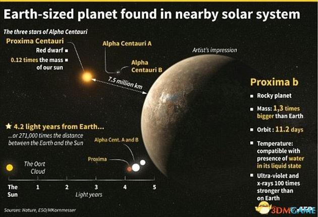 """<b>令人兴奋无比:""""第二地球""""大发现 有生命形式存在</b>"""