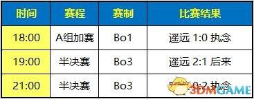 晋级MPL! 6月8-9日MSPL总决赛北京决战!