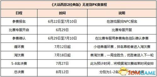 大話2經典版無差別PK賽7.12打響 新服【錦瑟年華】開啟
