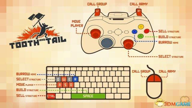 《尖牙利尾》CG預告片欣賞 PS4上的即時戰略遊戲