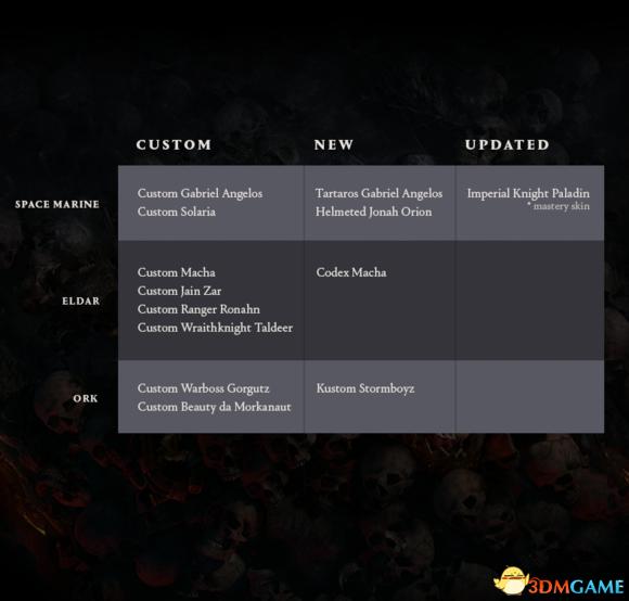 战锤40K战争黎明3 7.20版本补丁更新内容预告