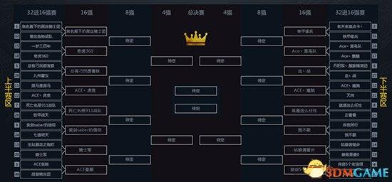 《铁甲雄兵》 铁血争霸赛淘汰赛开启 16强决出