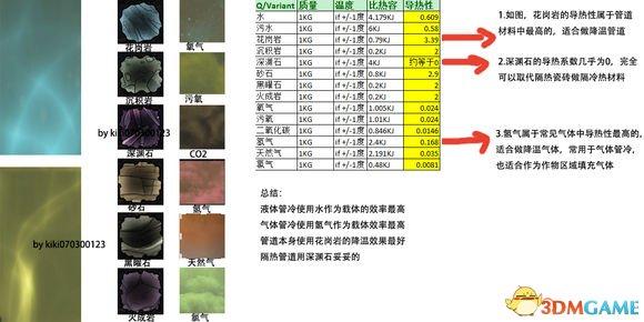 缺氧常見材料導熱性分析 缺氧材料的導熱性怎麼樣