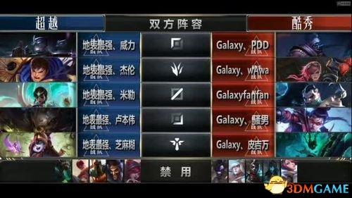 《LOL》6周年明星表演赛 周杰伦战队VS吴亦凡战队