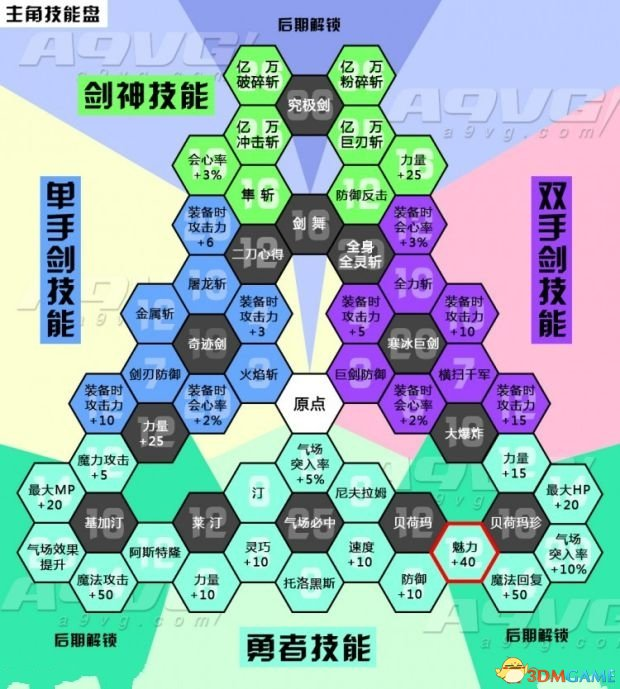 勇者斗恶龙11全角色技能中文介绍 DQ11全技能中文版一览