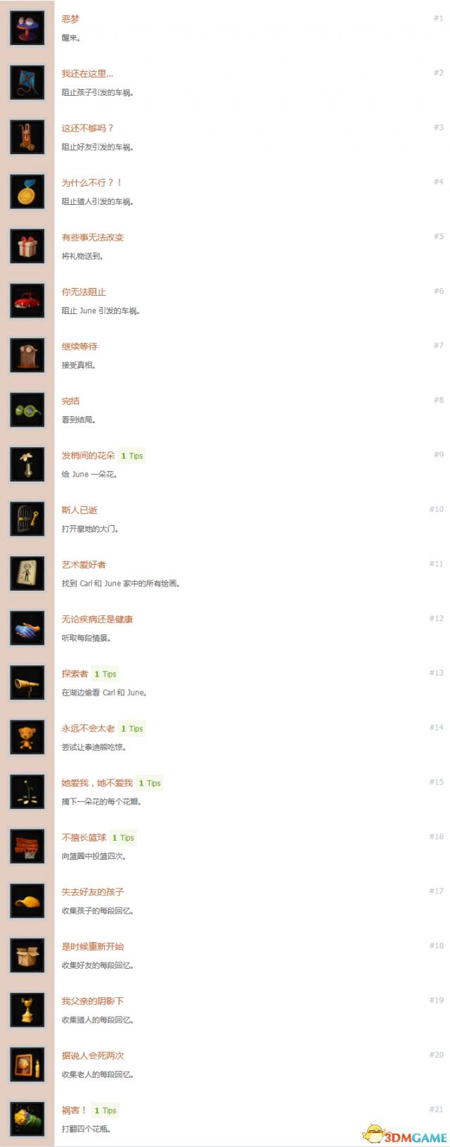 June的最后一天全中文奖杯及完成条件一览