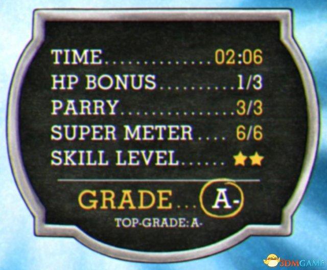 茶杯头评分表介绍 游戏评分机制详解