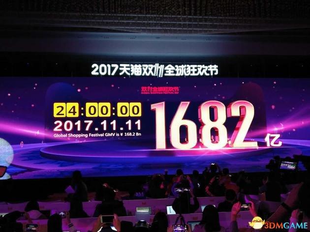 天猫2019双11成交额达到1682亿元 支付14.8亿笔