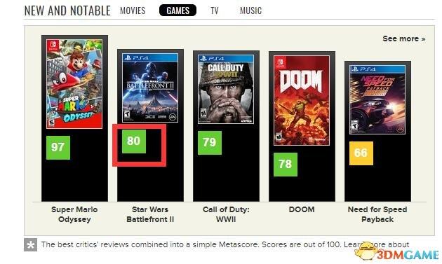 《星球大战:前线2》首批评分公布 IGN暂时7分