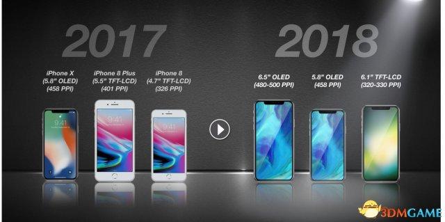 """<b>分析师:苹果明年推3款新iPhone 可能都有""""刘海""""</b>"""