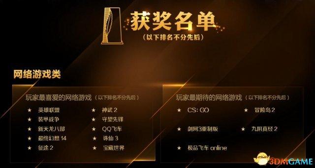 """捷报频传 CSGO又夺""""中国游戏奥斯卡"""""""
