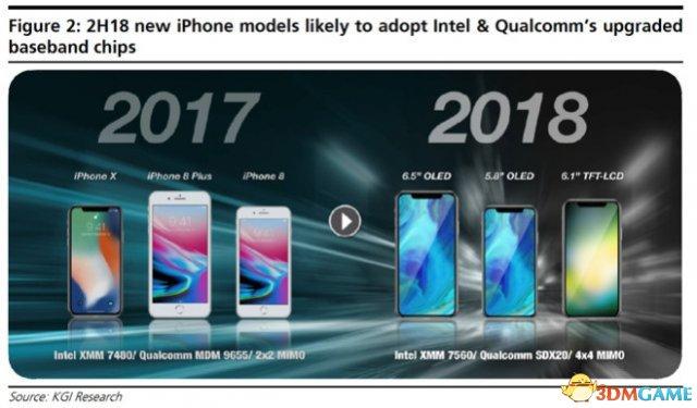 明年苹果iPhone网速提速 英特尔获八成基带订单