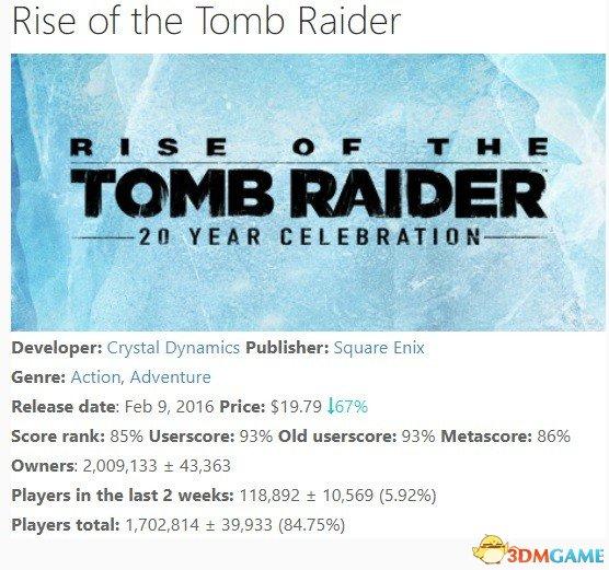 《古墓丽影9》全球销量1100万套 半数来自PC平台