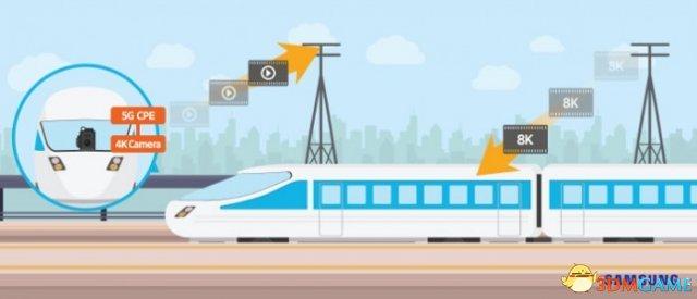 三星在行驶的列车上测试5G 速度突破1Gbps