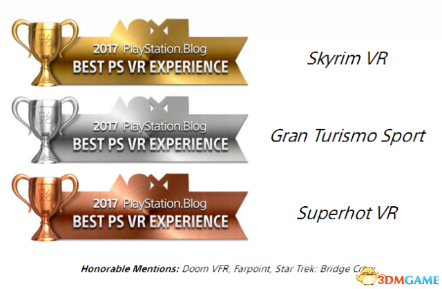新力官方評選2017年度PS4遊戲大獎 18個獎項出爐!