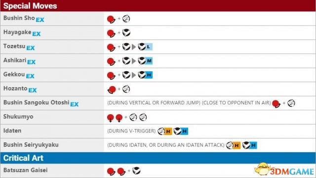 街头霸王5DLC 图文攻略 DLC全人物解锁及出招表攻略
