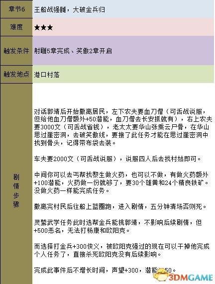 金庸群侠传5 图文攻略 详细上手指南及玩法技巧攻略