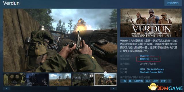 22元!《凡尔登战役》Steam 2.5折 一战精品FPS