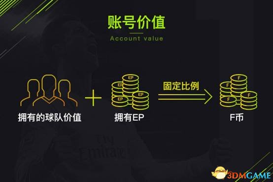 FIFA Online 4 起步福利公告