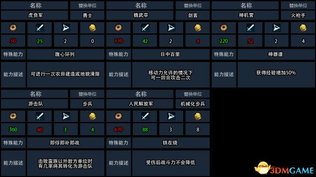 文明6 v1.0.0.194中国独特军事单位modv0.5