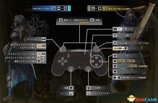 怪物猎人世界怎么操作 猎人世界按键操作系统介绍