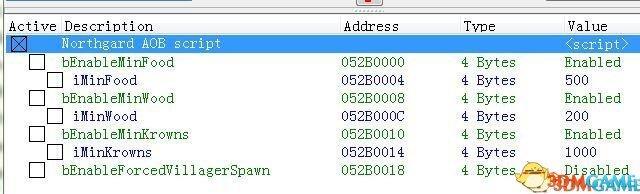 北加尔 v1.08796正式版四项CE修改脚本