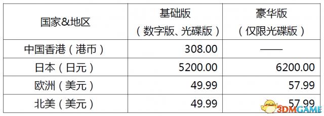 方舟公園多少錢