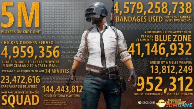 游戏新消息:绝地求生X1版玩家数破500万绿色夹克免费送