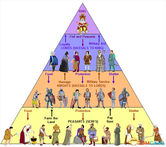 游戏记录中世纪,帝国、骑士、宗教与《天国:拯救》