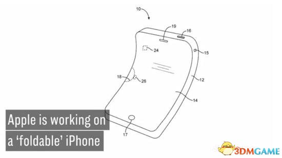極致便攜 分析師稱2020年蘋果或發佈折疊iPhone