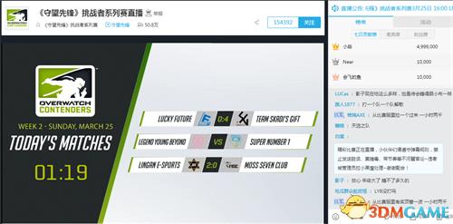 网易CCOWL联赛第二周赛况 LGD状态大热成最强队伍