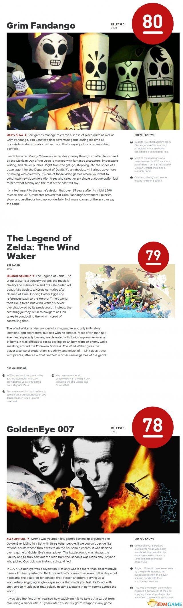 IGN评选TOP100游戏 《DOTA2》排名远超《LOL》