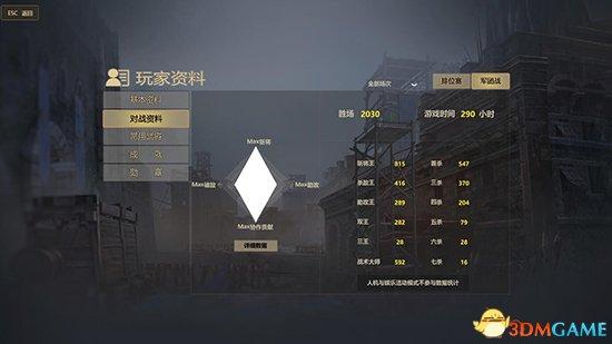 <b>超级玩家第五期 首届武将竞技赛冠军天蝎座丶CQ</b>