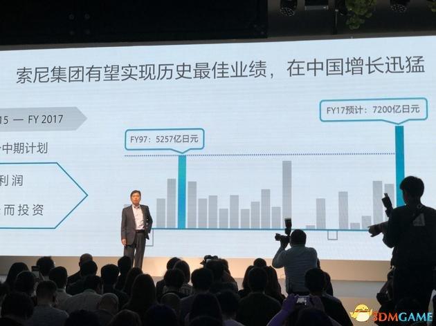 """索尼發佈""""後興戰略"""" 高端定位B2B B2C業務兩手抓"""