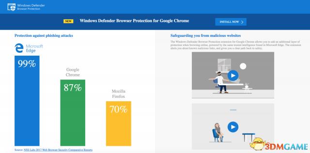 防釣魚 Windows Defender Chrome安全插件發佈