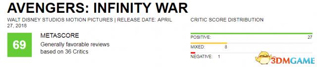 9.0分  《复仇者联盟3》 IGN评分出炉 每个人都闪亮