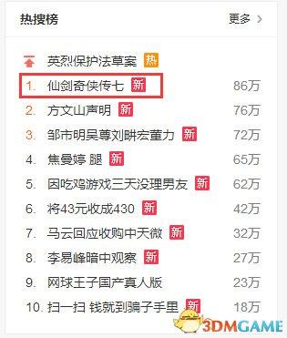《仙剑奇侠传7》上微博热搜榜第一 玩家非常关注