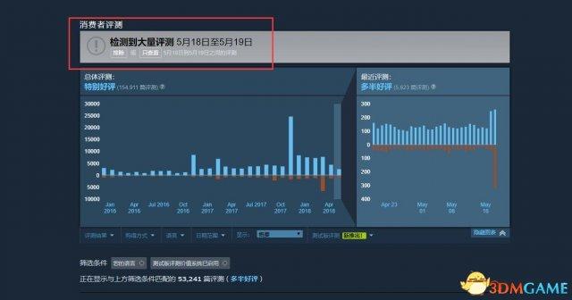 游戏新消息:腾讯代理彩虹六号围攻这并不一定是坏事
