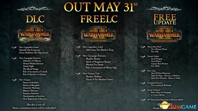战锤:全面战争2 Total War: WARHAMMER II - 叽咪叽咪 | 游戏评测