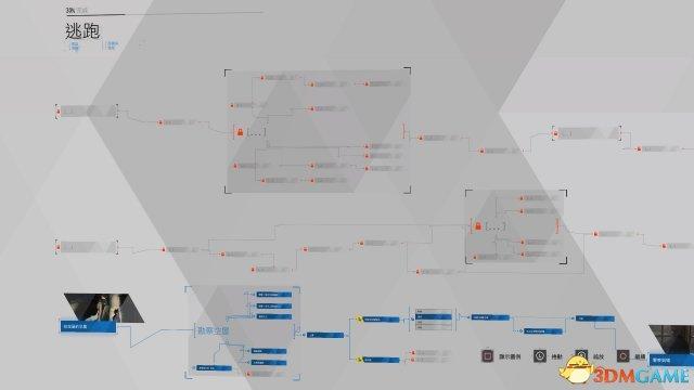 事件密集的流程图