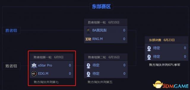 斗鱼签约战队eStar Pro季后赛首战EDG.M
