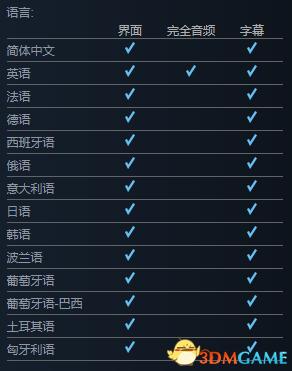 进击要塞多少钱 Steam购买地址介绍