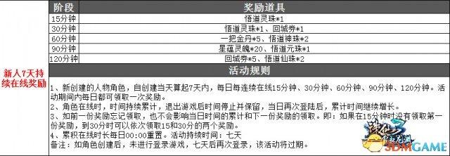 """《诛仙3》全新版本""""霜起龙渊""""今日公测!"""