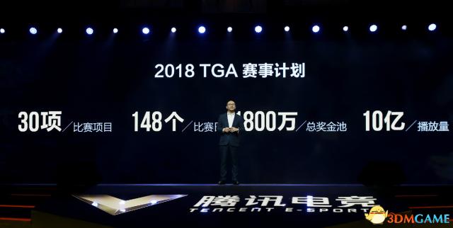 TGA重磅发布,从电竞孵化器到电竞产业发动机