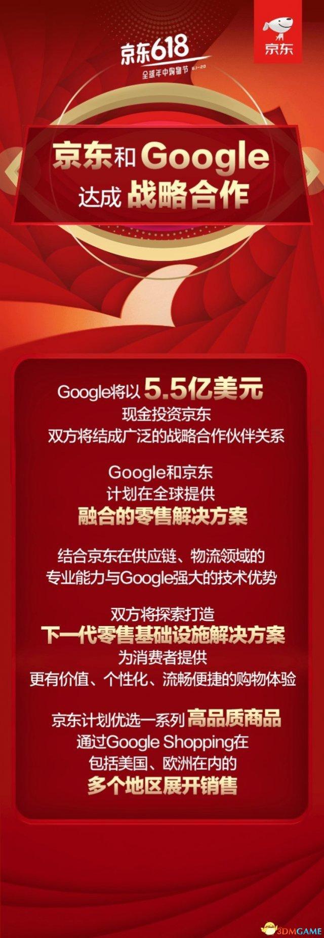 谷歌5.5億美元投資京東 將獲超2700萬股京東股票