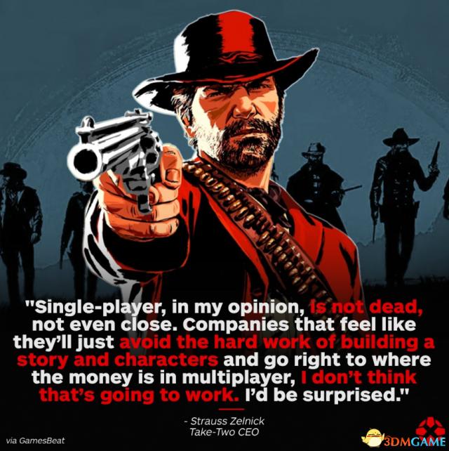 《荒野大镖客2》发行商CEO认为单机游戏没有死