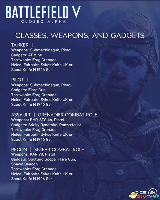 《戰地風雲5》封閉測試內容公布 含載具兵種等細節