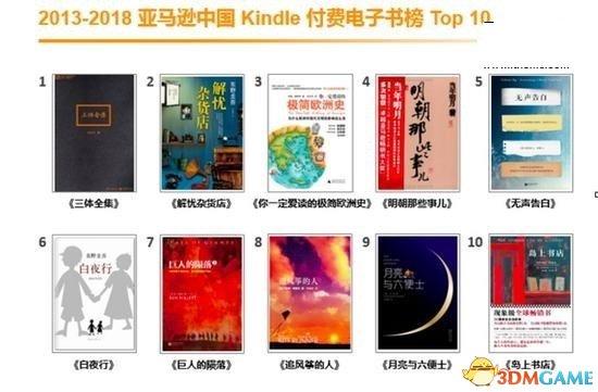 Kindle入华五周年 《三体》成最畅销中文电子书