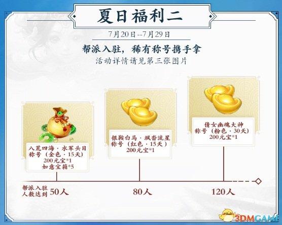 网易大神夏日送清凉 分享倩女幽魂手游赢游戏福利